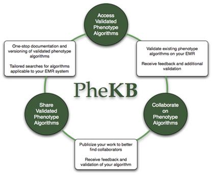 phekb_web